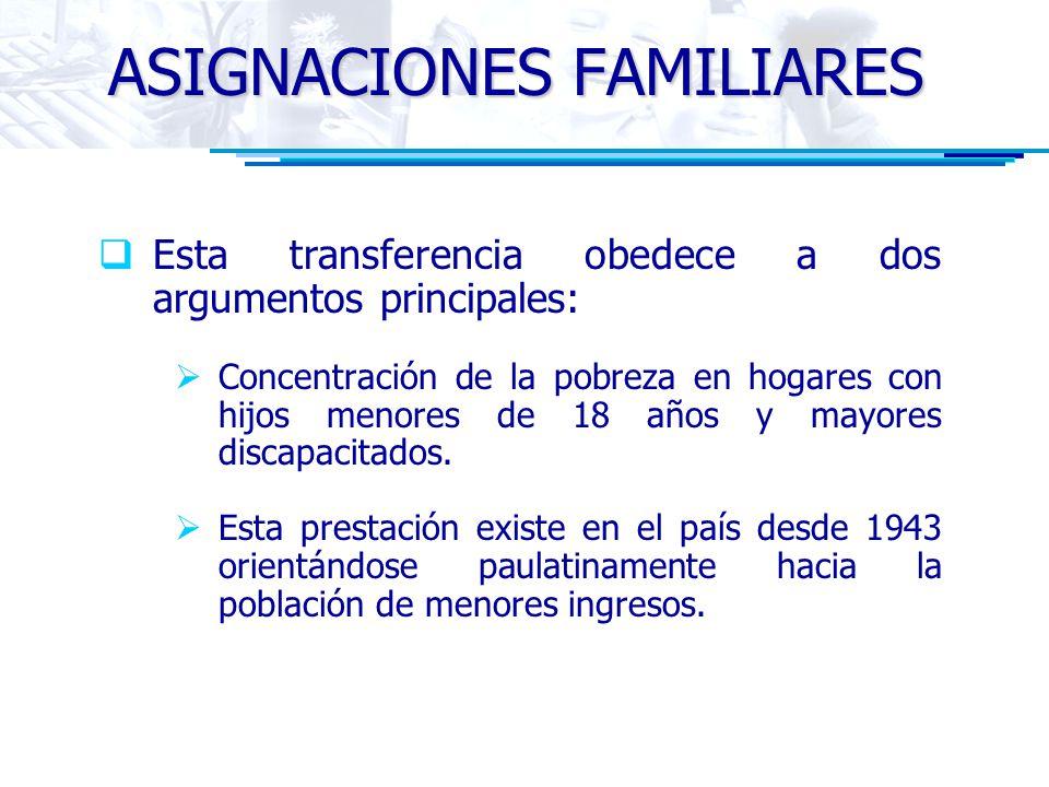 ASIGNACIONES FAMILIARES Esta transferencia obedece a dos argumentos principales: Concentración de la pobreza en hogares con hijos menores de 18 años y mayores discapacitados.