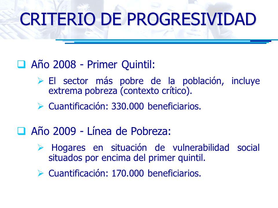 CRITERIO DE PROGRESIVIDAD Año 2008 - Primer Quintil: El sector más pobre de la población, incluye extrema pobreza (contexto crítico). Cuantificación: