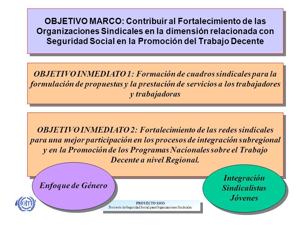 OBJETIVO MARCO: Contribuir al Fortalecimiento de las Organizaciones Sindicales en la dimensión relacionada con Seguridad Social en la Promoción del Trabajo Decente ACTUALIZADAS OBJETIVO INMEDIATO 1: Formación de cuadros sindicales para la formulación de propuestas y la prestación de servicios a los trabajadores y trabajadoras OBJETIVO INMEDIATO 2: Fortalecimiento de las redes sindicales para una mejor participación en los procesos de integración subregional y en la Promoción de los Programas Nacionales sobre el Trabajo Decente a nivel Regional.
