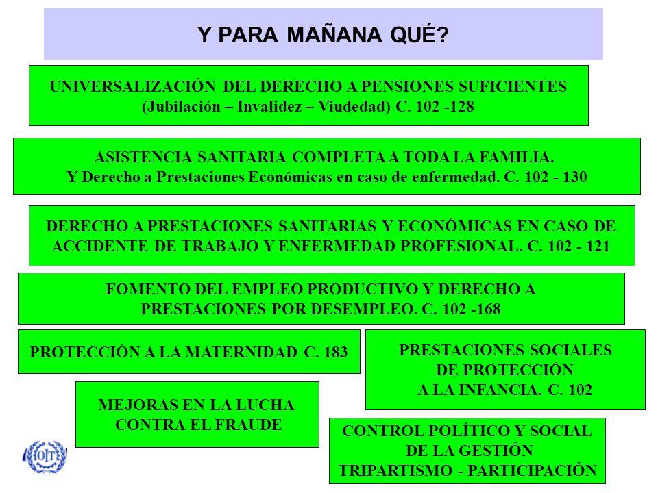 Y PARA MAÑANA QUÉ? UNIVERSALIZACIÓN DEL DERECHO A PENSIONES SUFICIENTES (Jubilación – Invalidez – Viudedad) C. 102 -128 ASISTENCIA SANITARIA COMPLETA