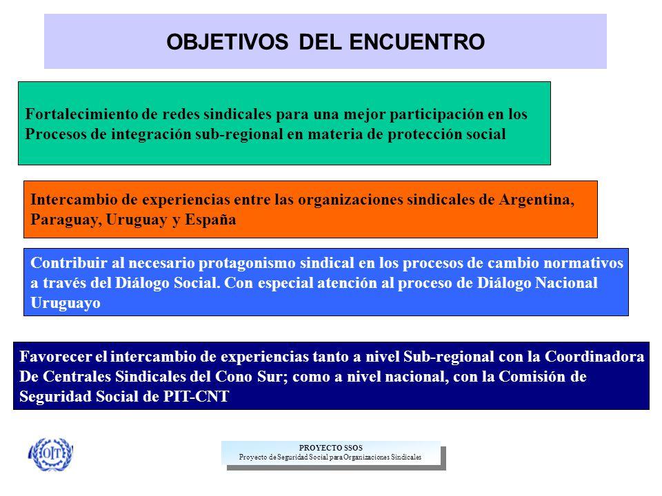 PROTECCIÓN SOCIAL RETOS EDUCACIÓN Extensión a todos los niños y niñas en edad escolar EDUCACIÓN Extensión a todos los niños y niñas en edad escolar SALUD Extensión de Cobertura (Preventiva y Curativa - Paquetes Básicos Universales) SALUD Extensión de Cobertura (Preventiva y Curativa - Paquetes Básicos Universales) SEGURIDAD SOCIAL Extensión de Cobertura en todas las Contingencias (especial atención a la familia) SEGURIDAD SOCIAL Extensión de Cobertura en todas las Contingencias (especial atención a la familia) FORTALECER EL PAPEL DEL ESTADO (Diseño de Políticas de Estado y Garante financiero) Un enfoque integral de Seguridad Social en todas sus contingencias EQUIDAD DE GÉNERO EQUIDAD DE GÉNERO FORTALECER EL DIÁLOGO SOCIAL Y LA PARTICIPACION FORTALECER EL DIÁLOGO SOCIAL Y LA PARTICIPACION