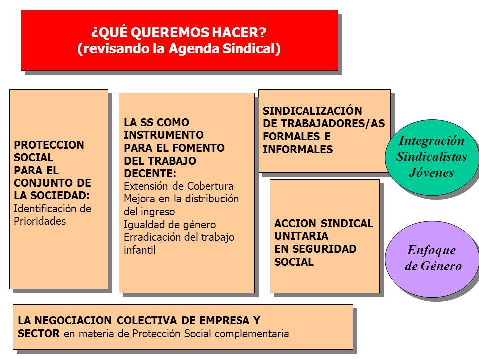 LUNES 24/09 ENFOQUE INTEGRADO – EXPERIENCIAS SINDICALES TRANSVERSALIDAD DE GÉNERO LUNES 24/09 ENFOQUE INTEGRADO – EXPERIENCIAS SINDICALES TRANSVERSALIDAD DE GÉNERO ENFOQUE INTEGRADO DE LA SEGURIDAD SOCIAL ENFOQUE INTEGRADO DE LA SEGURIDAD SOCIAL LA TRANSVERSALIZACIÓN DEL GÉNERO EN LA PROTECCIÓN SOCIAL LA TRANSVERSALIZACIÓN DEL GÉNERO EN LA PROTECCIÓN SOCIAL PANEL DE EXPERIENCIAS SINDICALES SOBRE ORGANIZACIÓN Y FUNCIONAMIENTO EN SEGURIDAD SOCIAL PANEL DE EXPERIENCIAS SINDICALES SOBRE ORGANIZACIÓN Y FUNCIONAMIENTO EN SEGURIDAD SOCIAL
