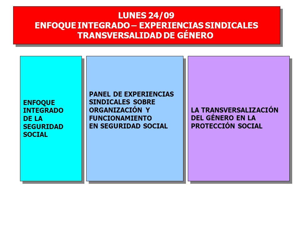 MARTES 25/09 EL DIÁLOGO SOCIAL EN SEGURIDAD SOCIAL MARTES 25/09 EL DIÁLOGO SOCIAL EN SEGURIDAD SOCIAL DIÁLOGO SOCIAL Y COHESIÓN SOCIAL DIÁLOGO SOCIAL Y COHESIÓN SOCIAL PANEL DE DIAGNÓSTICO SINDICAL DE DEBILIDADES Y FORTALEZAS DEL DIÁLOGO SOCIAL PANEL DE DIAGNÓSTICO SINDICAL DE DEBILIDADES Y FORTALEZAS DEL DIÁLOGO SOCIAL EL DEBATE NACIONAL EN URUGUAY EL DIÁLOGO SOCIAL EN SEGURIDAD SOCIAL EN ESPAÑA EL DIÁLOGO SOCIAL EN SEGURIDAD SOCIAL EN ESPAÑA EL DIÁLOGO SOCIAL EN SEGURIDAD SOCIAL EN ARGENTINA – LA REFORMA DE LA REFORMA DE LAS PENSIONES EL DIÁLOGO SOCIAL EN SEGURIDAD SOCIAL EN ARGENTINA – LA REFORMA DE LA REFORMA DE LAS PENSIONES