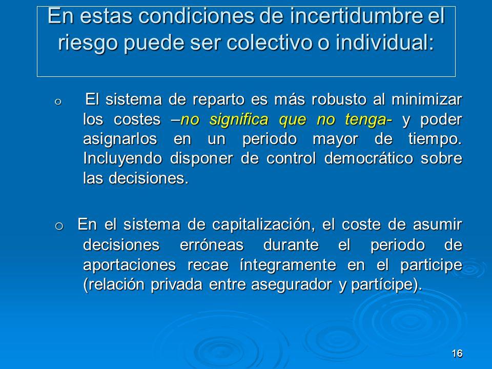 1616 En estas condiciones de incertidumbre el riesgo puede ser colectivo o individual: o El sistema de reparto es más robusto al minimizar los costes –no significa que no tenga- y poder asignarlos en un periodo mayor de tiempo.