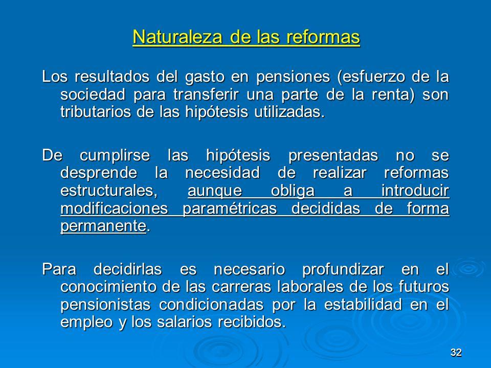 3232 Naturaleza de las reformas Los resultados del gasto en pensiones (esfuerzo de la sociedad para transferir una parte de la renta) son tributarios de las hipótesis utilizadas.