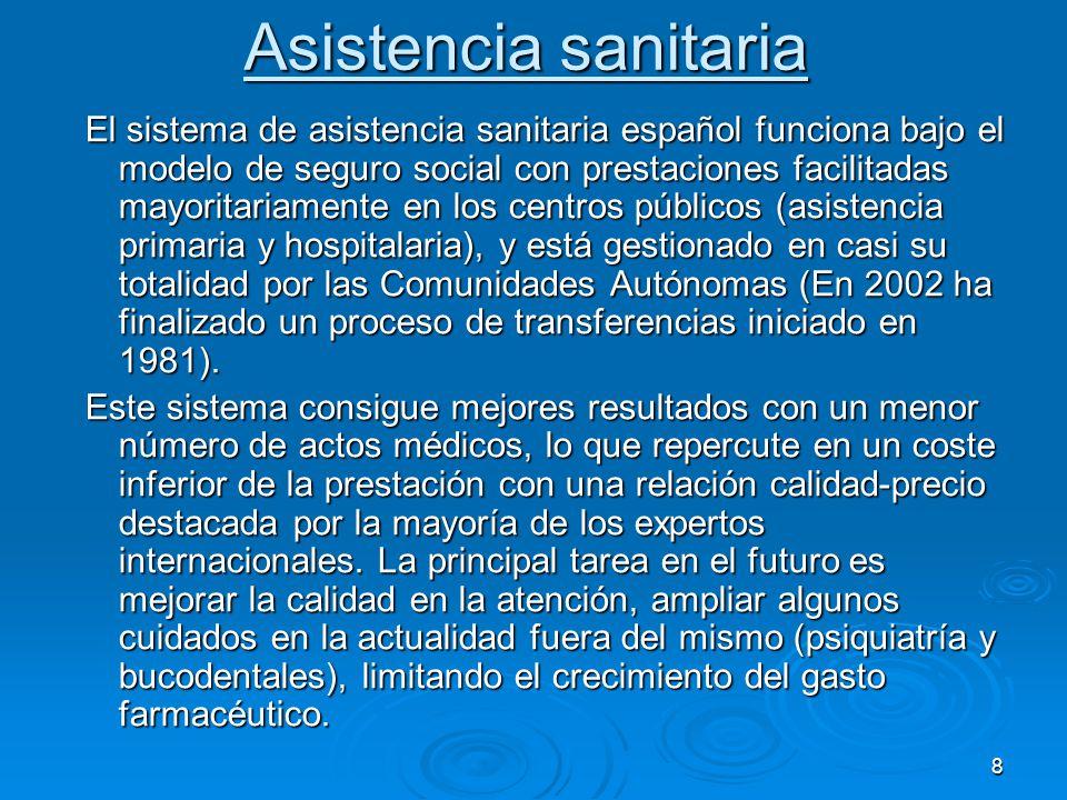 8 Asistencia sanitaria El sistema de asistencia sanitaria español funciona bajo el modelo de seguro social con prestaciones facilitadas mayoritariamente en los centros públicos (asistencia primaria y hospitalaria), y está gestionado en casi su totalidad por las Comunidades Autónomas (En 2002 ha finalizado un proceso de transferencias iniciado en 1981).