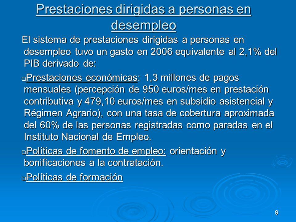 9 Prestaciones dirigidas a personas en desempleo El sistema de prestaciones dirigidas a personas en desempleo tuvo un gasto en 2006 equivalente al 2,1% del PIB derivado de: Prestaciones económicas: 1,3 millones de pagos mensuales (percepción de 950 euros/mes en prestación contributiva y 479,10 euros/mes en subsidio asistencial y Régimen Agrario), con una tasa de cobertura aproximada del 60% de las personas registradas como paradas en el Instituto Nacional de Empleo.