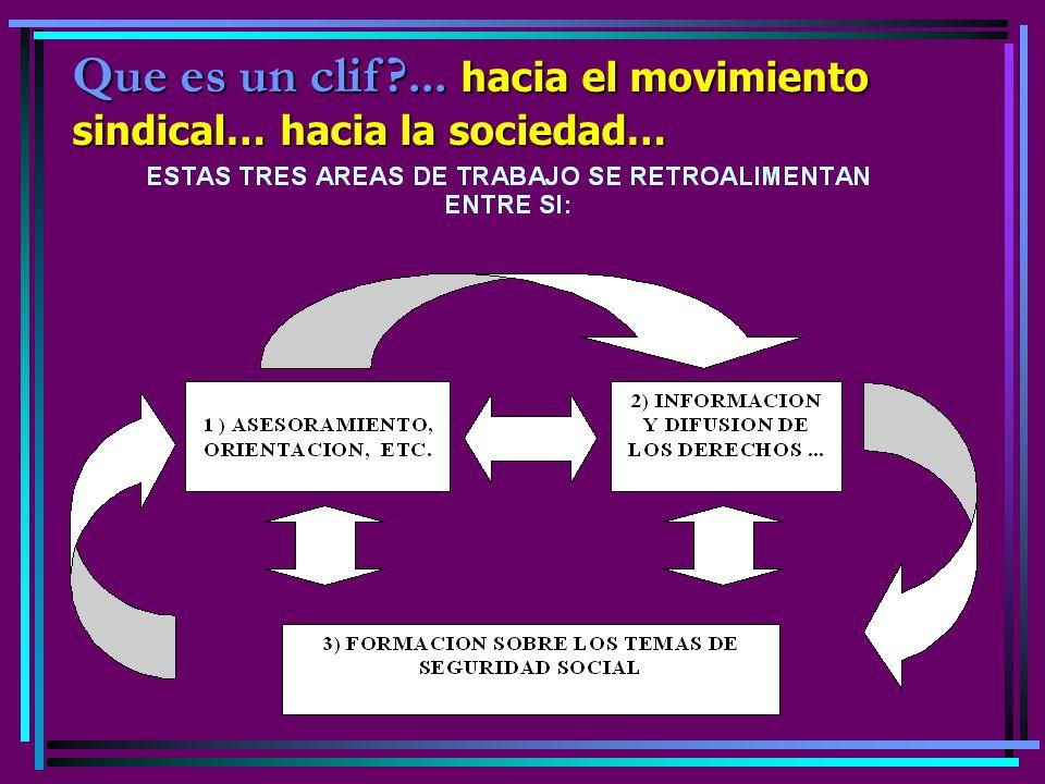 Que es un clif?... hacia el movimiento sindical… hacia la sociedad…