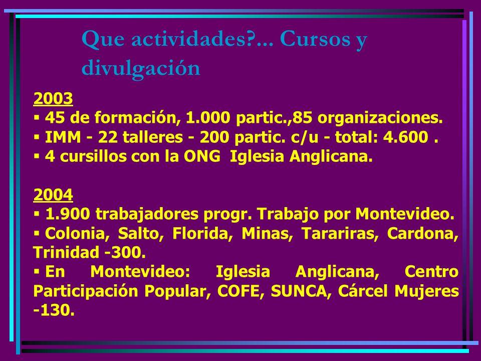Que actividades?... Cursos y divulgación 2003 45 de formación, 1.000 partic.,85 organizaciones. IMM - 22 talleres - 200 partic. c/u - total: 4.600. 4