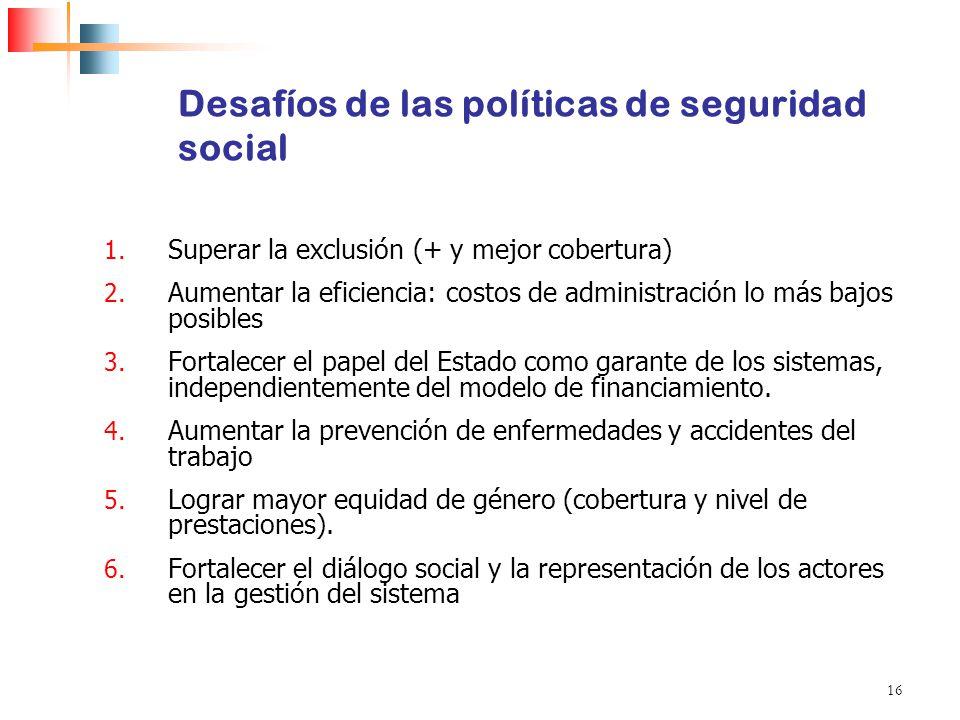 16 Desafíos de las políticas de seguridad social 1. Superar la exclusión (+ y mejor cobertura) 2. Aumentar la eficiencia: costos de administración lo