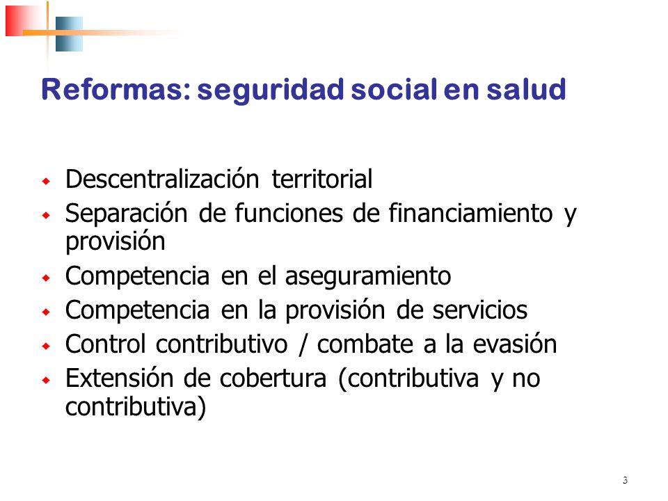 3 Reformas: seguridad social en salud Descentralización territorial Separación de funciones de financiamiento y provisión Competencia en el aseguramie