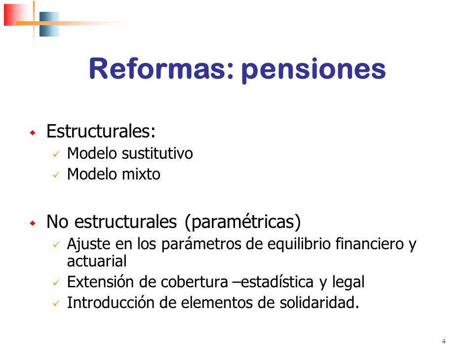 4 Estructurales: Modelo sustitutivo Modelo mixto No estructurales (paramétricas) Ajuste en los parámetros de equilibrio financiero y actuarial Extensi