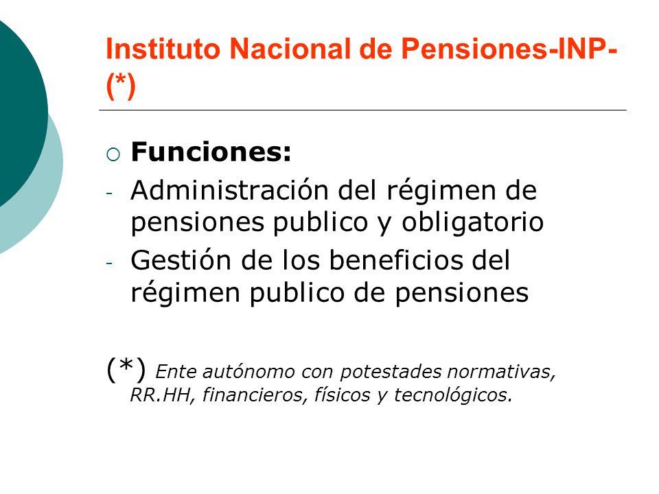 Instituto Nacional de Pensiones-INP- (*) Funciones: - Administración del régimen de pensiones publico y obligatorio - Gestión de los beneficios del ré