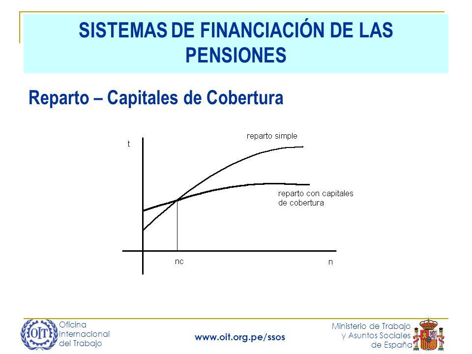 Oficina Internacional del Trabajo Ministerio de Trabajo y Asuntos Sociales de España www.oit.org.pe/ssos SISTEMAS DE FINANCIACIÓN DE LAS PENSIONES Reparto – Capitales de Cobertura