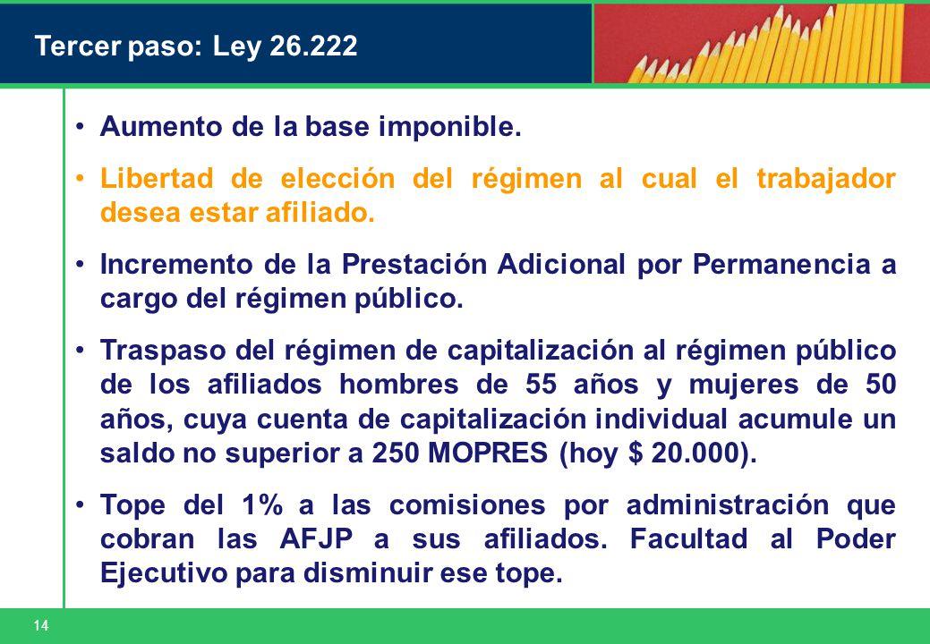 14 Tercer paso: Ley 26.222 Aumento de la base imponible.