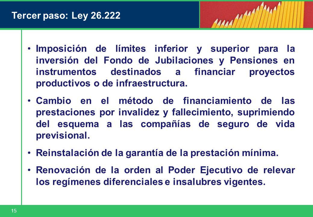 15 Tercer paso: Ley 26.222 Imposición de límites inferior y superior para la inversión del Fondo de Jubilaciones y Pensiones en instrumentos destinados a financiar proyectos productivos o de infraestructura.