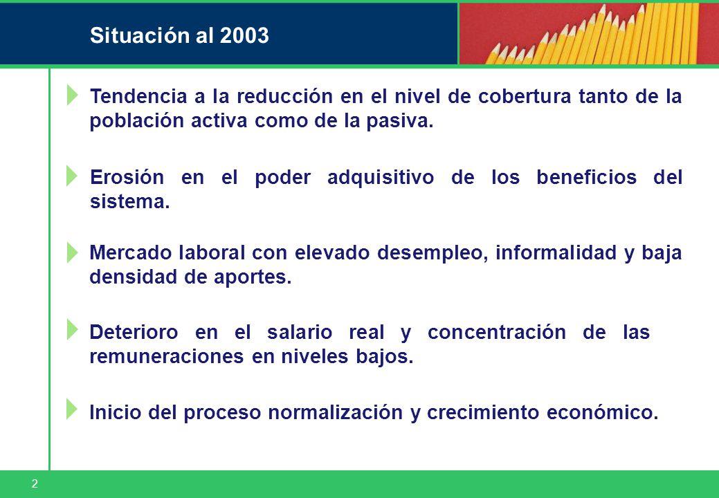 2 Situación al 2003 Tendencia a la reducción en el nivel de cobertura tanto de la población activa como de la pasiva.