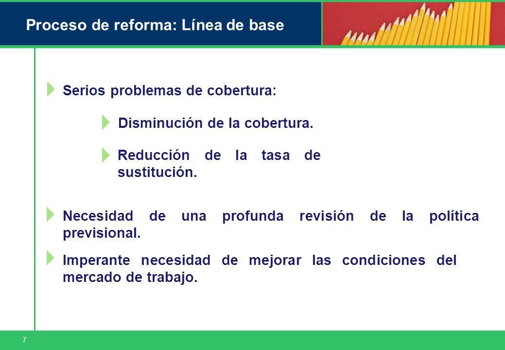 7 Proceso de reforma: Línea de base Serios problemas de cobertura: Reducción de la tasa de sustitución.
