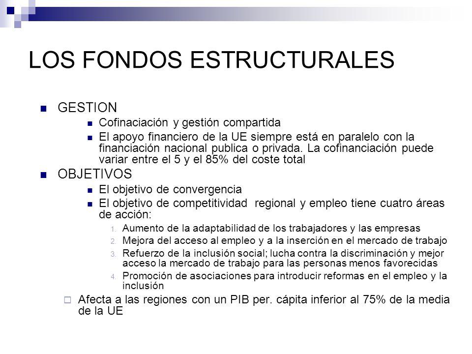 LOS FONDOS ESTRUCTURALES GESTION Cofinaciación y gestión compartida El apoyo financiero de la UE siempre está en paralelo con la financiación nacional