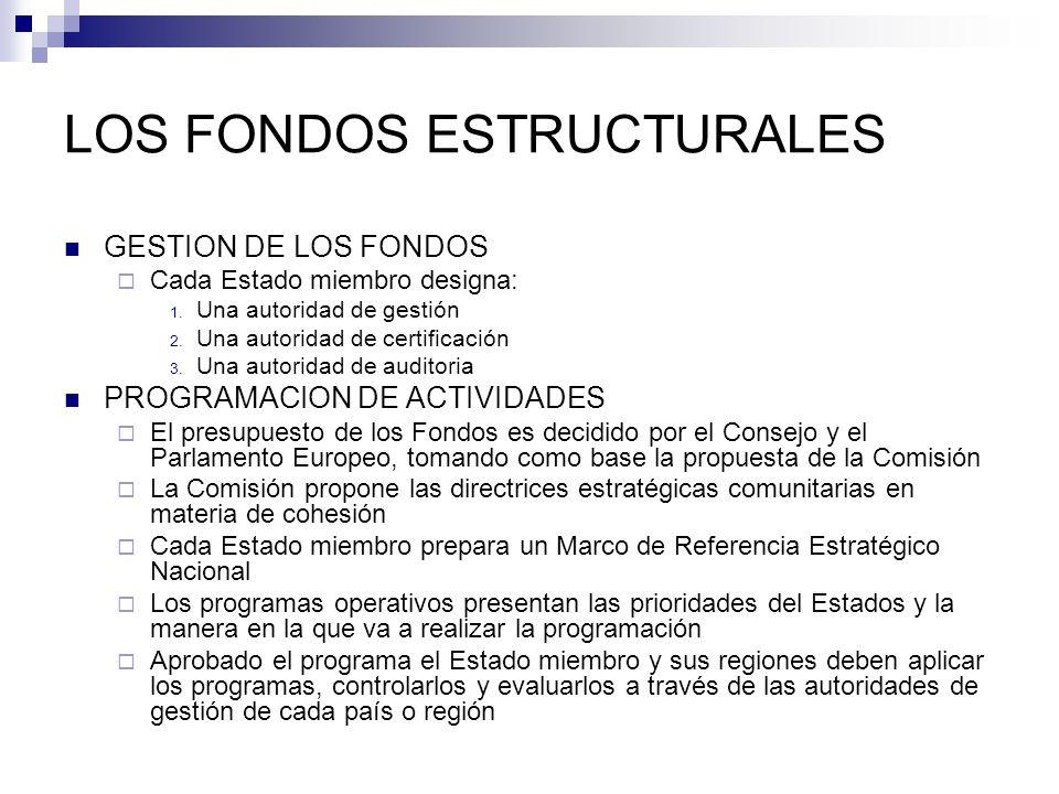 LOS FONDOS ESTRUCTURALES GESTION DE LOS FONDOS Cada Estado miembro designa: 1. Una autoridad de gestión 2. Una autoridad de certificación 3. Una autor