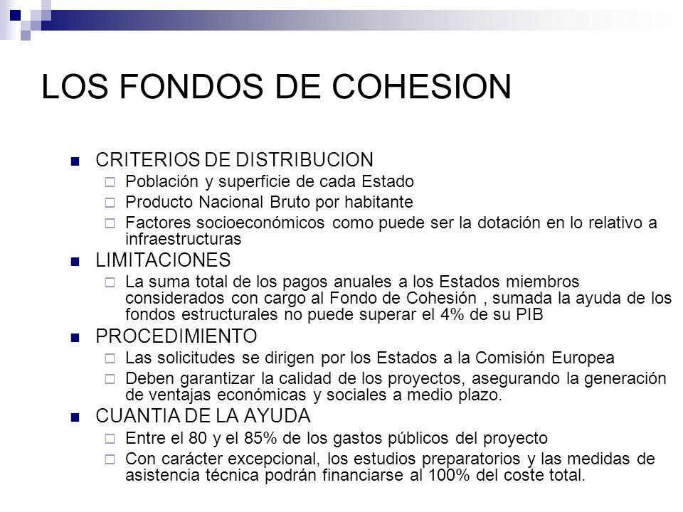 LOS FONDOS DE COHESION CRITERIOS DE DISTRIBUCION Población y superficie de cada Estado Producto Nacional Bruto por habitante Factores socioeconómicos