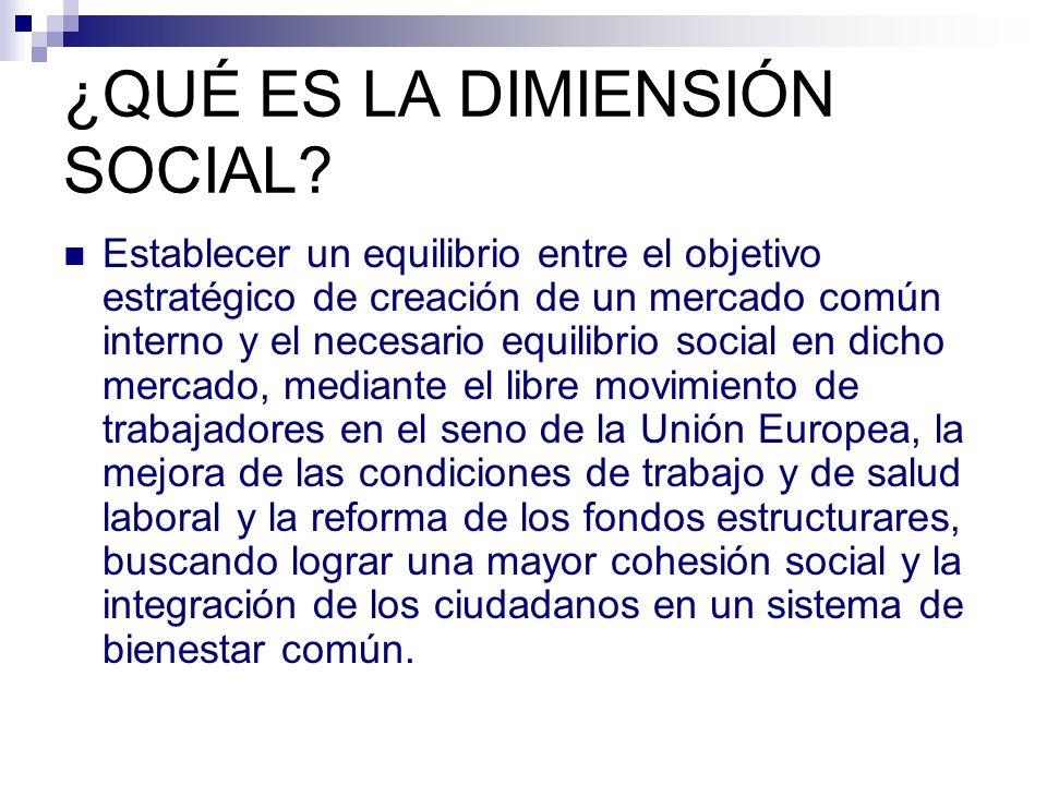 ¿QUÉ ES LA DIMIENSIÓN SOCIAL? Establecer un equilibrio entre el objetivo estratégico de creación de un mercado común interno y el necesario equilibrio