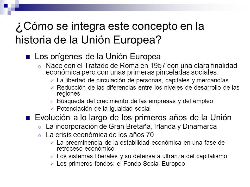 ¿ Cómo se integra este concepto en la historia de la Unión Europea? Los orígenes de la Unión Europea o Nace con el Tratado de Roma en 1957 con una cla