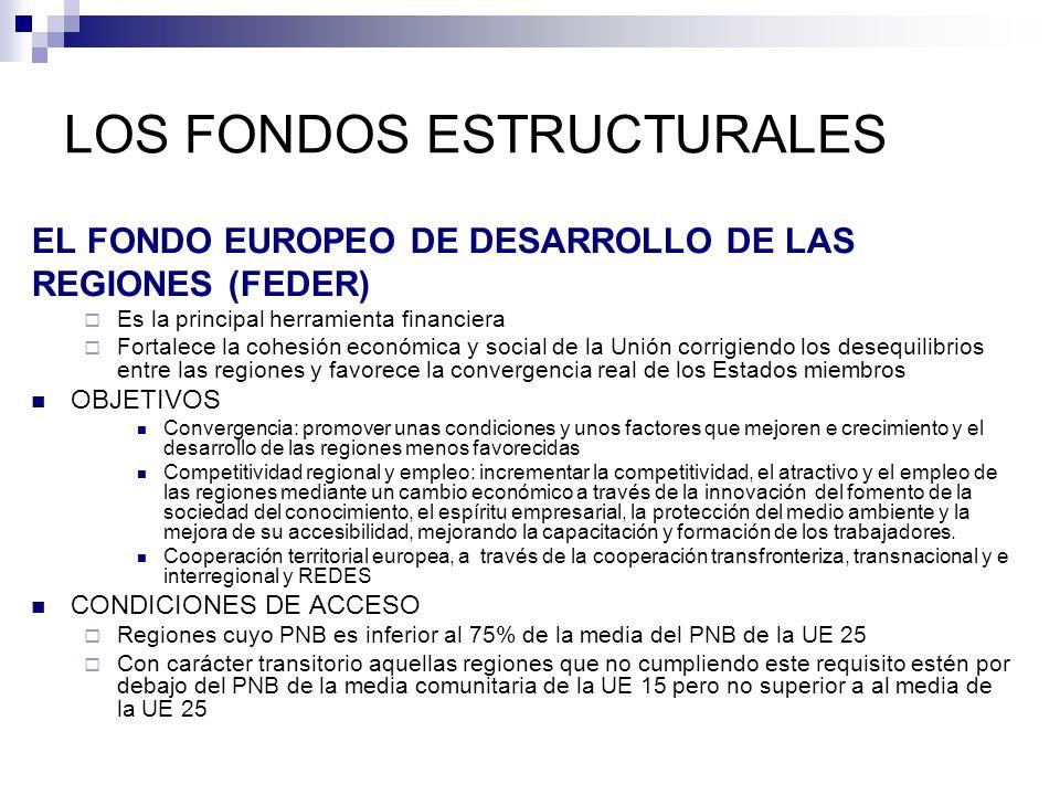 LOS FONDOS ESTRUCTURALES EL FONDO EUROPEO DE DESARROLLO DE LAS REGIONES (FEDER) Es la principal herramienta financiera Fortalece la cohesión económica