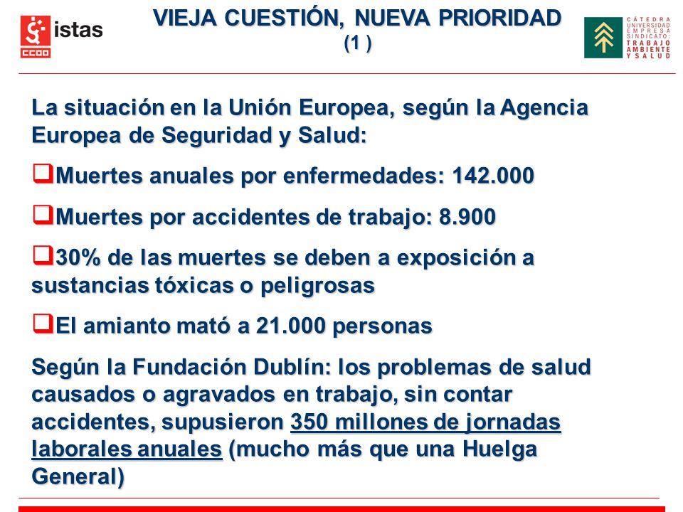 La situación en la Unión Europea, según la Agencia Europea de Seguridad y Salud: Muertes anuales por enfermedades: 142.000 Muertes anuales por enferme