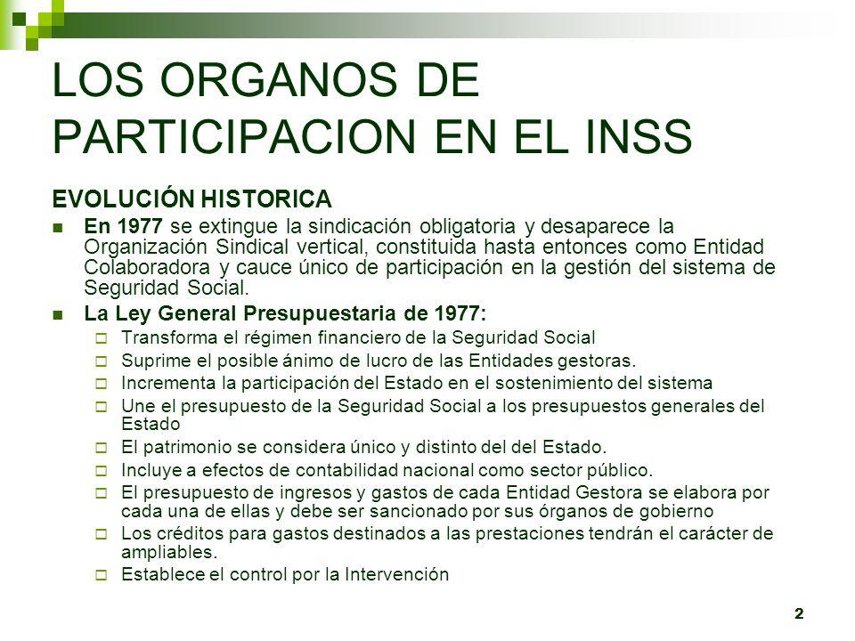 2 LOS ORGANOS DE PARTICIPACION EN EL INSS EVOLUCIÓN HISTORICA En 1977 se extingue la sindicación obligatoria y desaparece la Organización Sindical ver