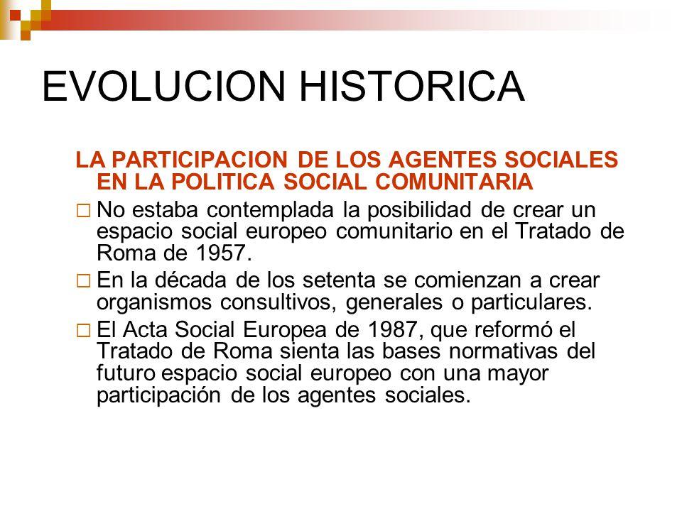 EVOLUCION HISTORICA LA PARTICIPACION DE LOS AGENTES SOCIALES EN LA POLITICA SOCIAL COMUNITARIA No estaba contemplada la posibilidad de crear un espaci