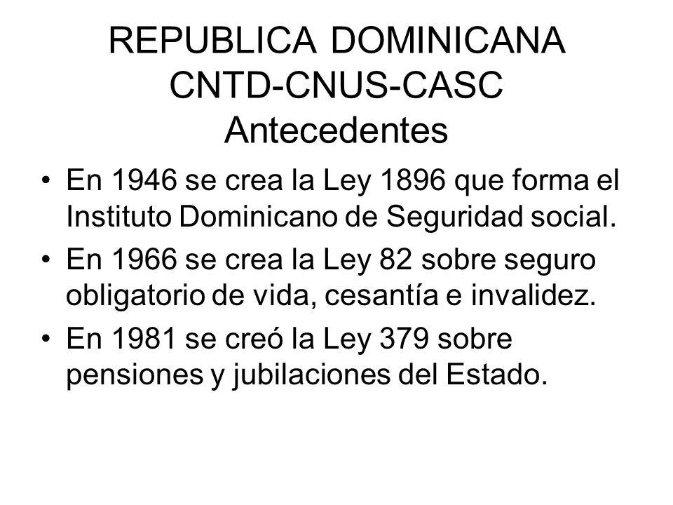 REPUBLICA DOMINICANA CNTD-CNUS-CASC Antecedentes En 1946 se crea la Ley 1896 que forma el Instituto Dominicano de Seguridad social. En 1966 se crea la