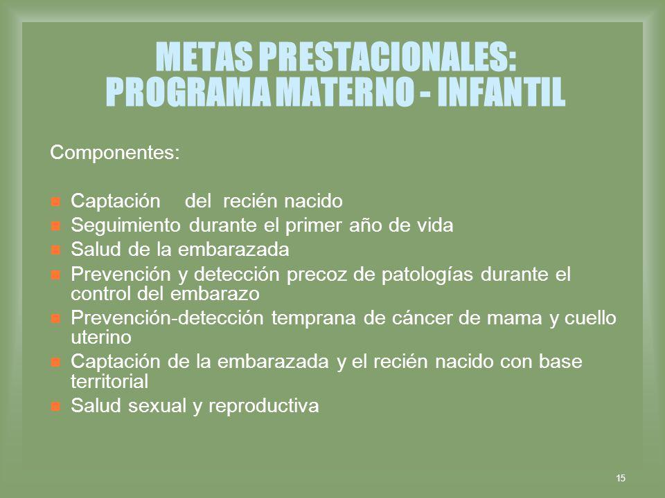 15 METAS PRESTACIONALES: PROGRAMA MATERNO - INFANTIL Componentes: Captación del recién nacido Seguimiento durante el primer año de vida Salud de la em
