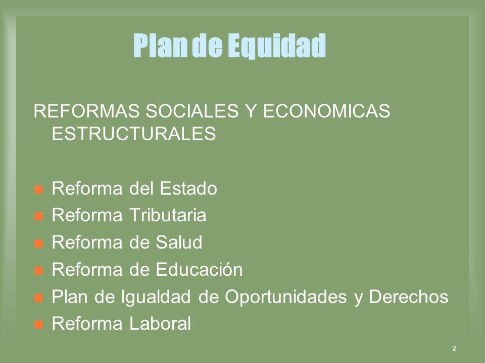 2 Plan de Equidad REFORMAS SOCIALES Y ECONOMICAS ESTRUCTURALES Reforma del Estado Reforma Tributaria Reforma de Salud Reforma de Educación Plan de Igu