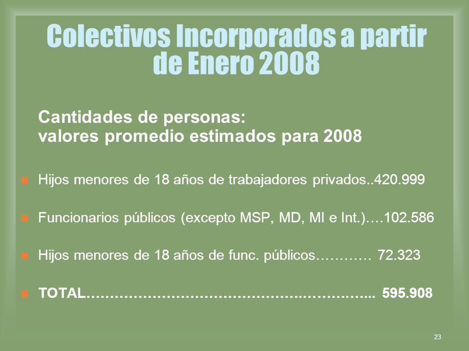 23 Colectivos Incorporados a partir de Enero 2008 Cantidades de personas: valores promedio estimados para 2008 Hijos menores de 18 años de trabajadore