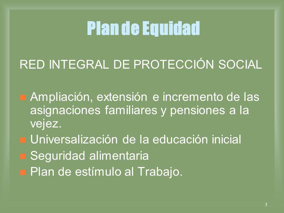 3 Plan de Equidad RED INTEGRAL DE PROTECCIÓN SOCIAL Ampliación, extensión e incremento de las asignaciones familiares y pensiones a la vejez. Universa
