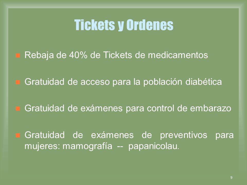 9 Tickets y Ordenes Rebaja de 40% de Tickets de medicamentos Gratuidad de acceso para la población diabética Gratuidad de exámenes para control de emb