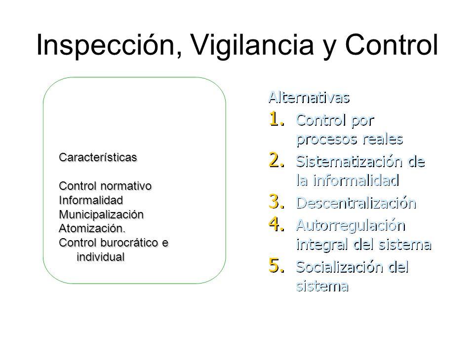 Inspección, Vigilancia y Control Características Control normativo InformalidadMunicipalizaciónAtomización. Control burocrático e individual