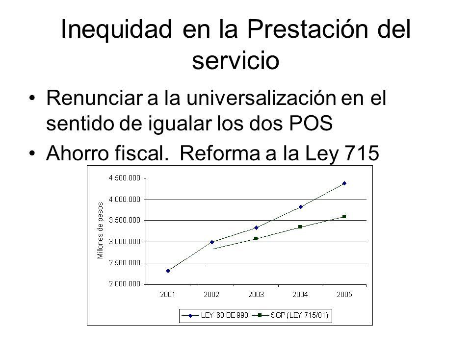 Inequidad en la Prestación del servicio Renunciar a la universalización en el sentido de igualar los dos POS Ahorro fiscal. Reforma a la Ley 715