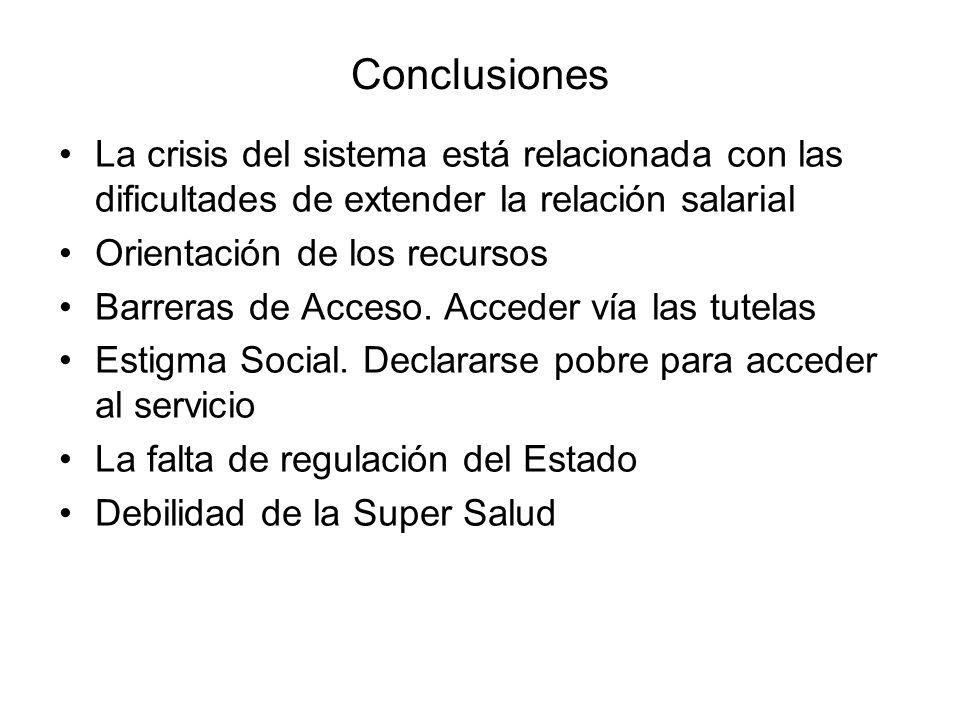 Conclusiones La crisis del sistema está relacionada con las dificultades de extender la relación salarial Orientación de los recursos Barreras de Acce