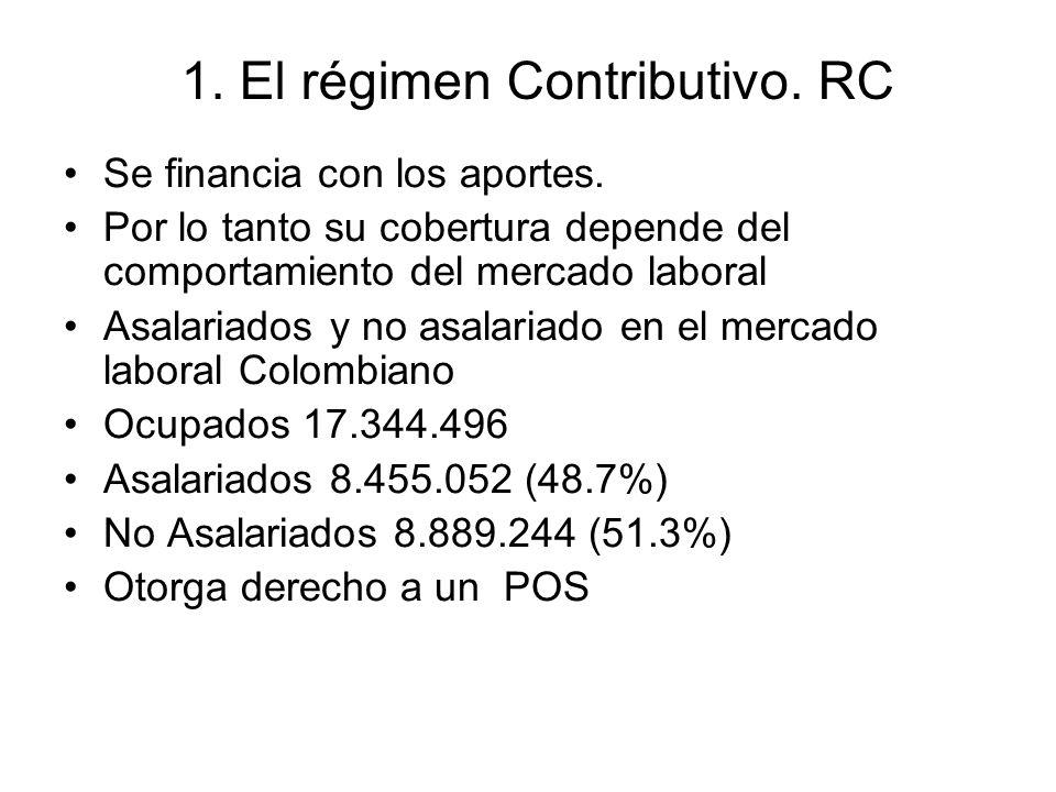 1. El régimen Contributivo. RC Se financia con los aportes. Por lo tanto su cobertura depende del comportamiento del mercado laboral Asalariados y no