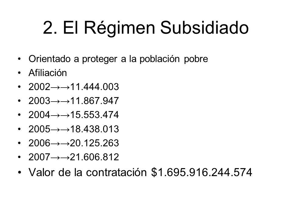 2. El Régimen Subsidiado Orientado a proteger a la población pobre Afiliación 200211.444.003 200311.867.947 200415.553.474 200518.438.013 200620.125.2