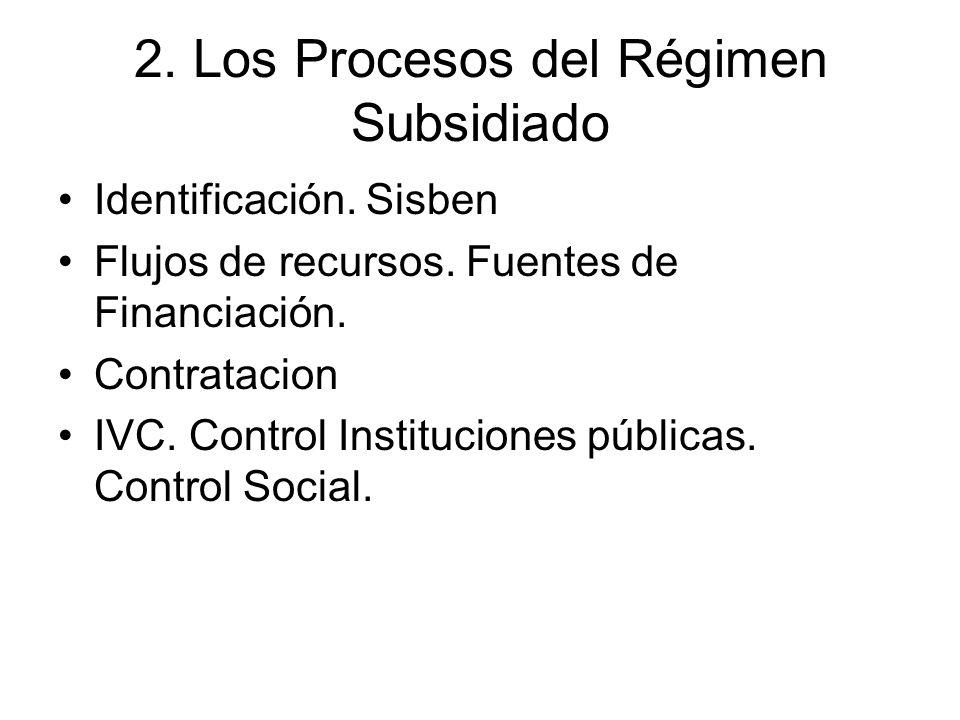 2. Los Procesos del Régimen Subsidiado Identificación. Sisben Flujos de recursos. Fuentes de Financiación. Contratacion IVC. Control Instituciones púb