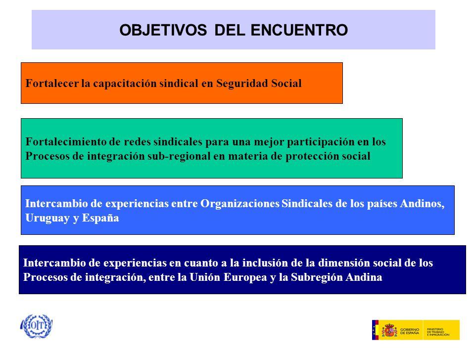 PROTECCIÓN SOCIAL RETOS EDUCACIÓN Extensión a todos los niños y niñas en edad escolar EDUCACIÓN Extensión a todos los niños y niñas en edad escolar SALUD Extensión de Cobertura (Preventiva y Curativa) SALUD Extensión de Cobertura (Preventiva y Curativa) SEGURIDAD SOCIAL Extensión de Cobertura en todas las Contingencias (especial atención a la familia) SEGURIDAD SOCIAL Extensión de Cobertura en todas las Contingencias (especial atención a la familia) FORTALECER EL PAPEL DEL ESTADO (Diseño de Políticas de Estado y Garante financiero) Un enfoque integral de Seguridad Social en todas sus contingencias EQUIDAD DE GÉNERO EQUIDAD DE GÉNERO FORTALECER EL DIÁLOGO SOCIAL Y LA PARTICIPACION FORTALECER EL DIÁLOGO SOCIAL Y LA PARTICIPACION