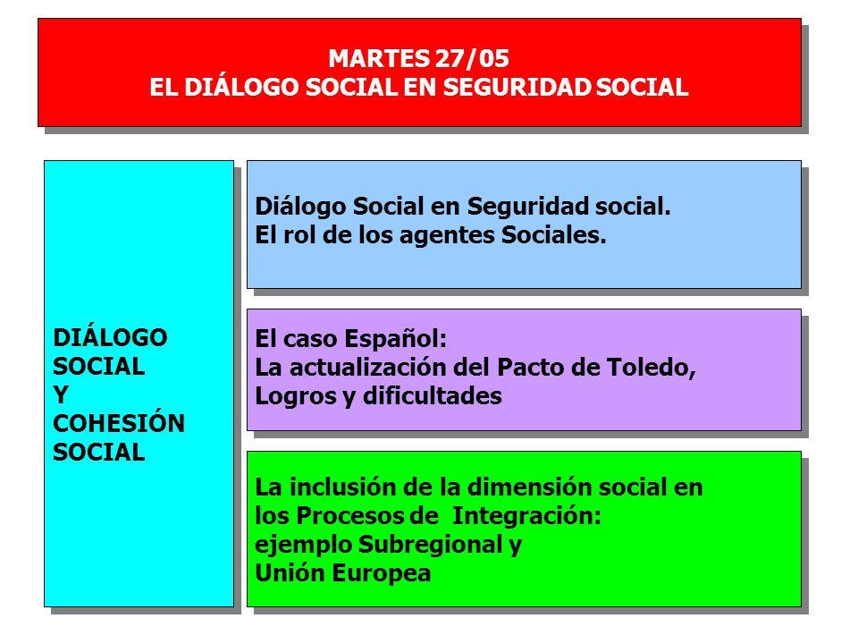 MARTES 27/05 EL DIÁLOGO SOCIAL EN SEGURIDAD SOCIAL MARTES 27/05 EL DIÁLOGO SOCIAL EN SEGURIDAD SOCIAL DIÁLOGO SOCIAL Y COHESIÓN SOCIAL DIÁLOGO SOCIAL Y COHESIÓN SOCIAL El caso Español: La actualización del Pacto de Toledo, Logros y dificultades El caso Español: La actualización del Pacto de Toledo, Logros y dificultades Diálogo Social en Seguridad social.