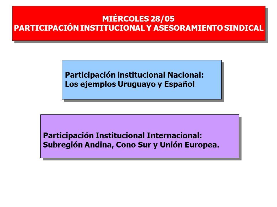 MIÉRCOLES 28/05 PARTICIPACIÓN INSTITUCIONAL Y ASESORAMIENTO SINDICAL MIÉRCOLES 28/05 PARTICIPACIÓN INSTITUCIONAL Y ASESORAMIENTO SINDICAL Participación Institucional Internacional: Subregión Andina, Cono Sur y Unión Europea.