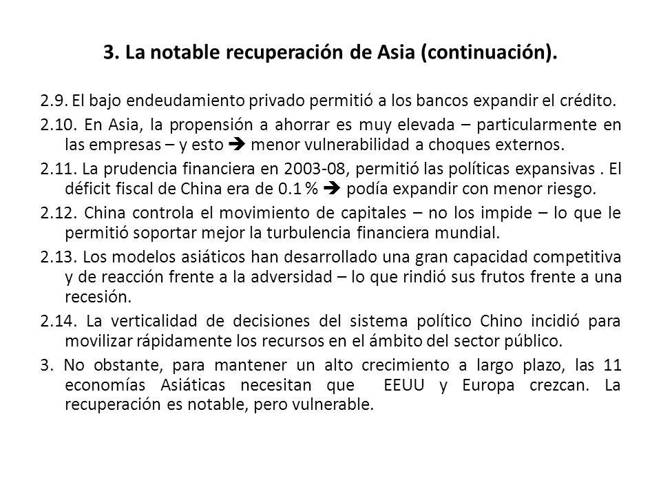 3. La notable recuperación de Asia (continuación). 2.9. El bajo endeudamiento privado permitió a los bancos expandir el crédito. 2.10. En Asia, la pro