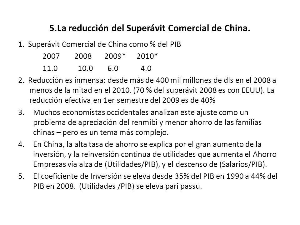 5.La reducción del Superávit Comercial de China. 1. Superávit Comercial de China como % del PIB 2007 2008 2009* 2010* 11.0 10.0 6.0 4.0 2. Reducción e