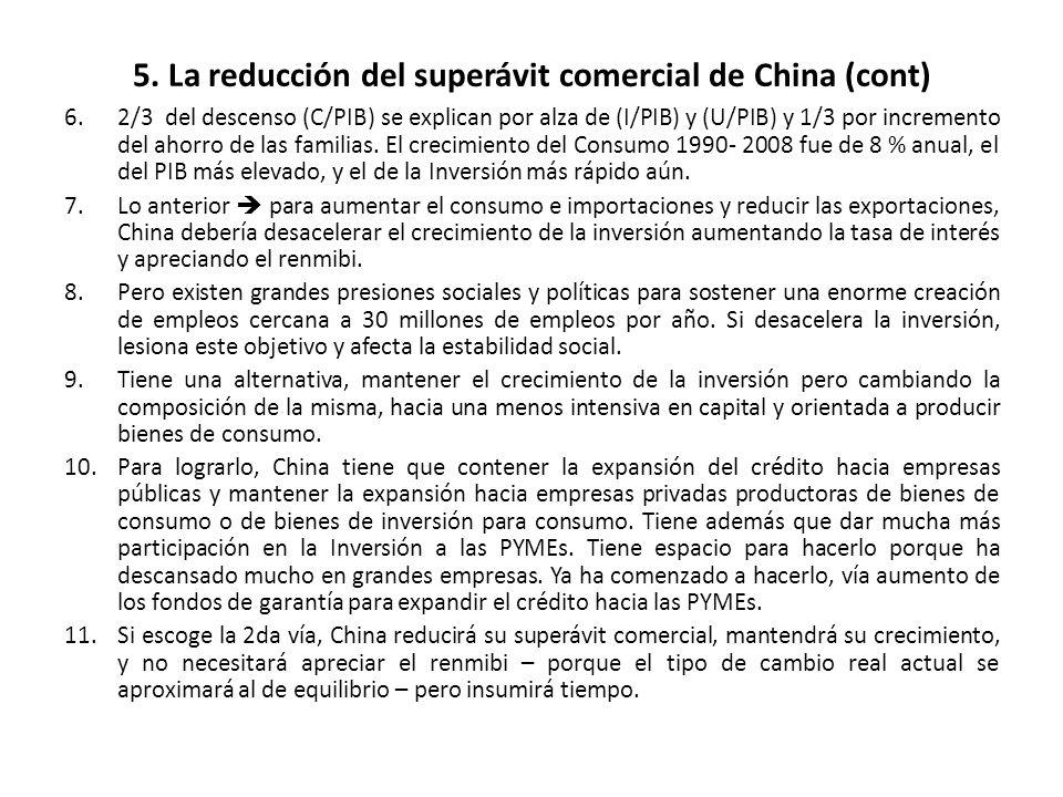 5. La reducción del superávit comercial de China (cont) 6.2/3 del descenso (C/PIB) se explican por alza de (I/PIB) y (U/PIB) y 1/3 por incremento del