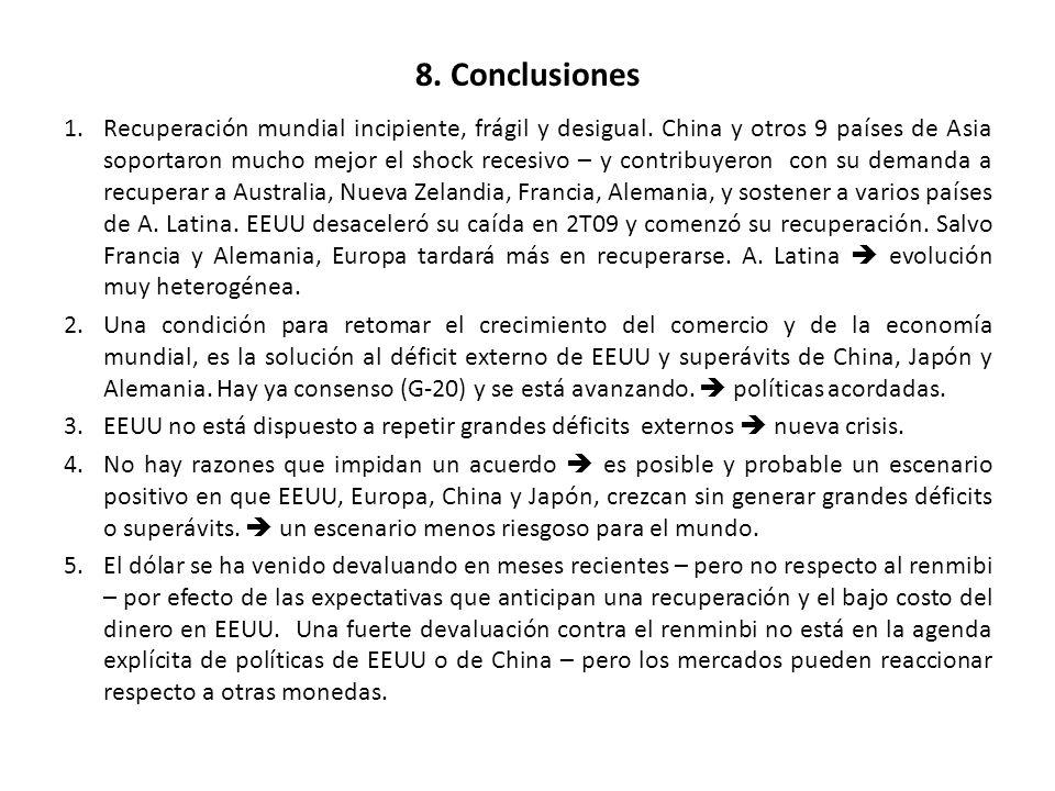 8. Conclusiones 1.Recuperación mundial incipiente, frágil y desigual.